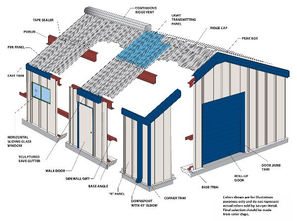 Huddle steel buildings building diagram and glossary for Building terms glossary
